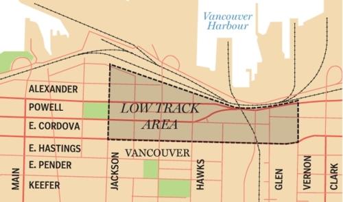 Low Track