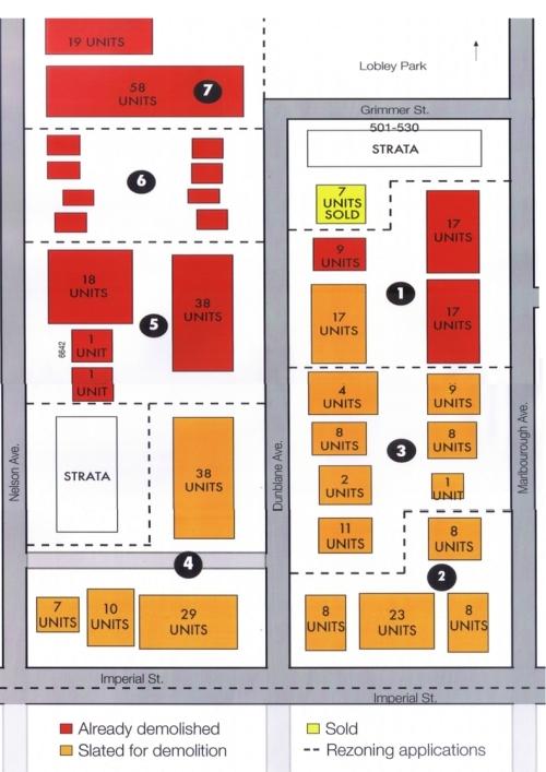 Imperial Squat Development Map
