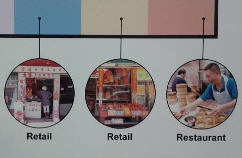 retail-restaurant